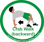 Gallery For > Walking Backwards Clipart in walking backwards.