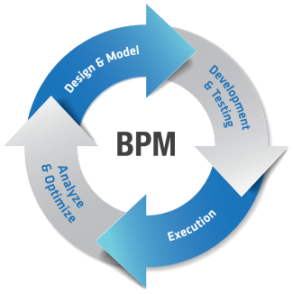 BPM Features.