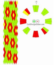 How to Tie a twelve strand round plait braided whip.