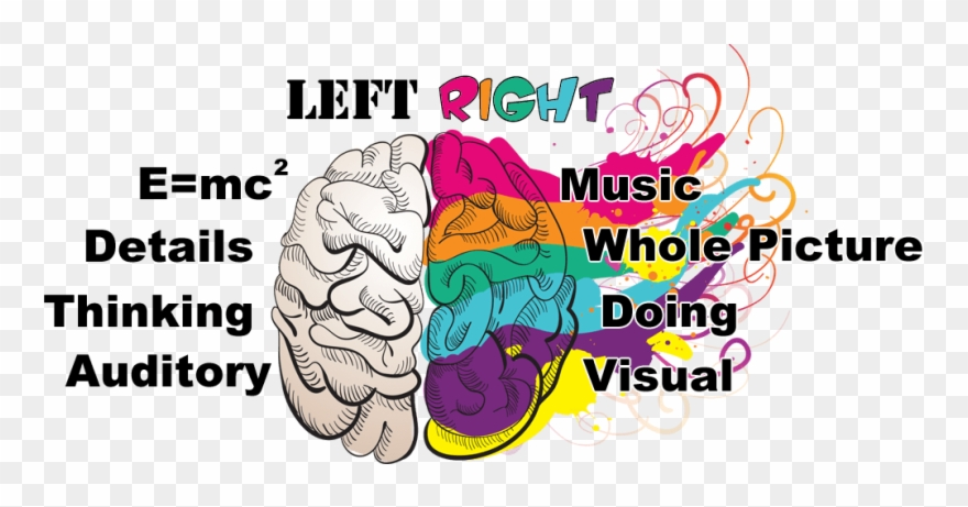 Memory Clipart Musical Brain.