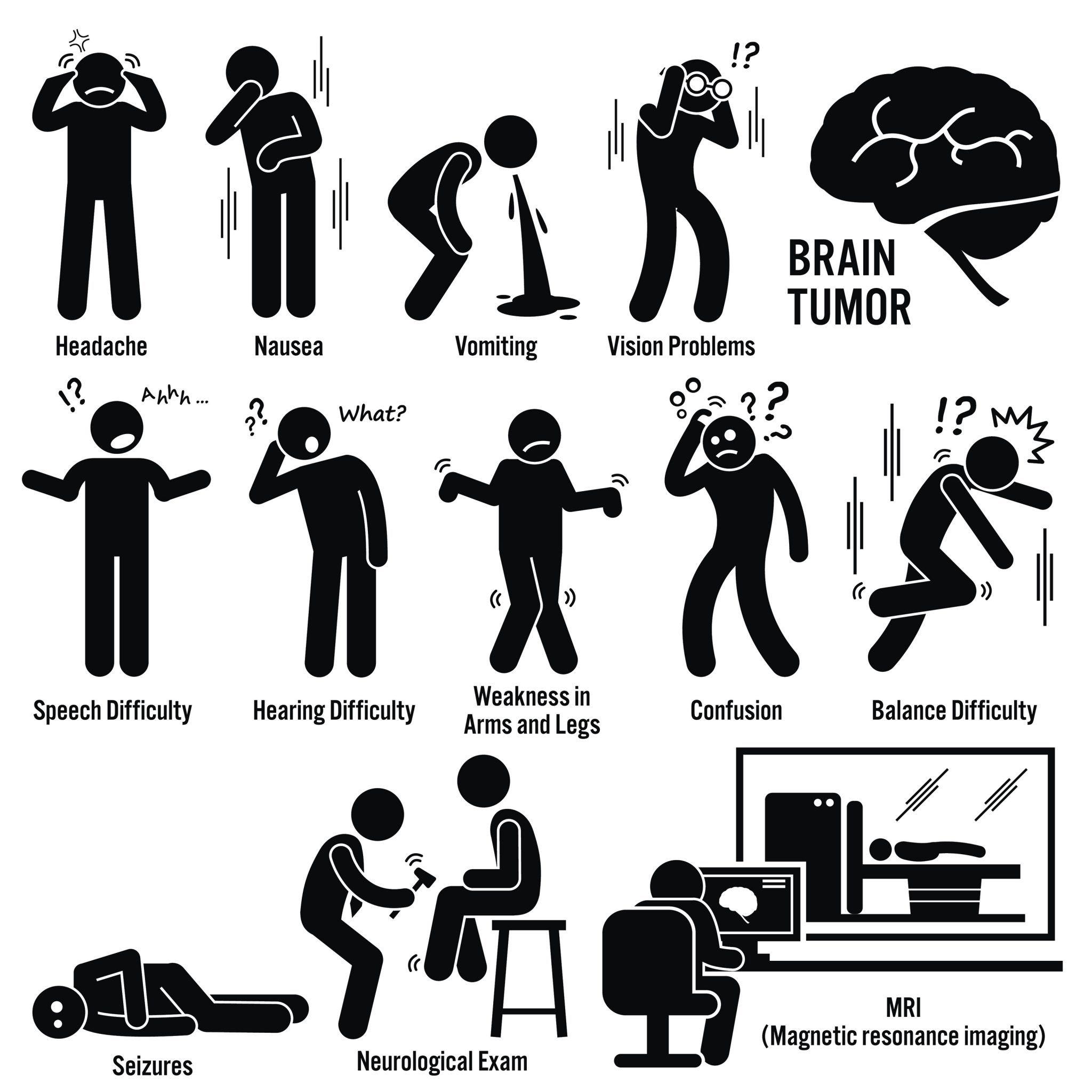 Brain tumour symptoms.