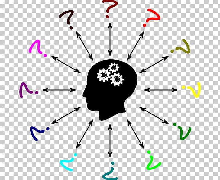 Brainstorming Kaizen PNG, Clipart, Area, Art, Artwork, Brain.