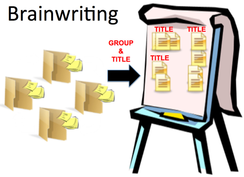 Brainwriting Clipart Clipground