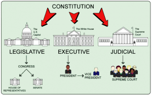 Branches of government clipart 4 » Clipart Station.
