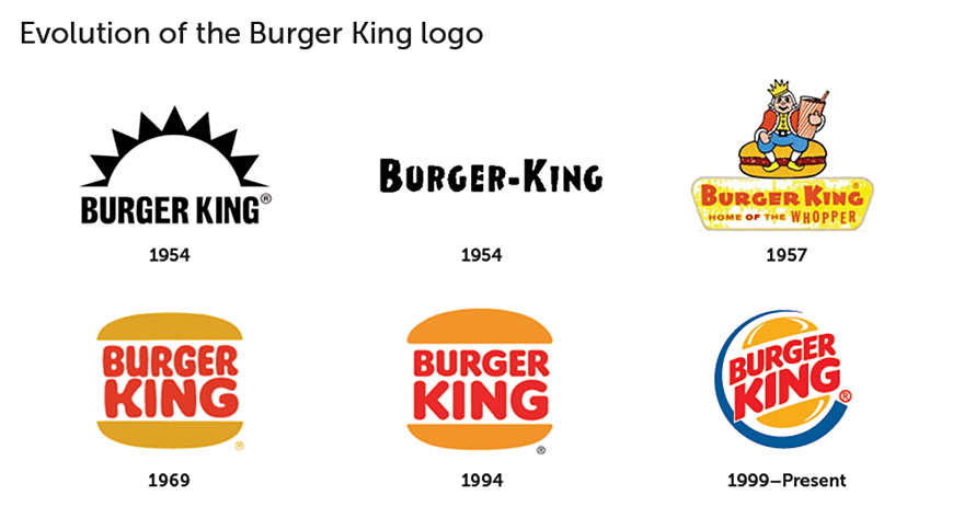 Over 150 People Tried To Draw 10 Famous Logos From Memory, And The.