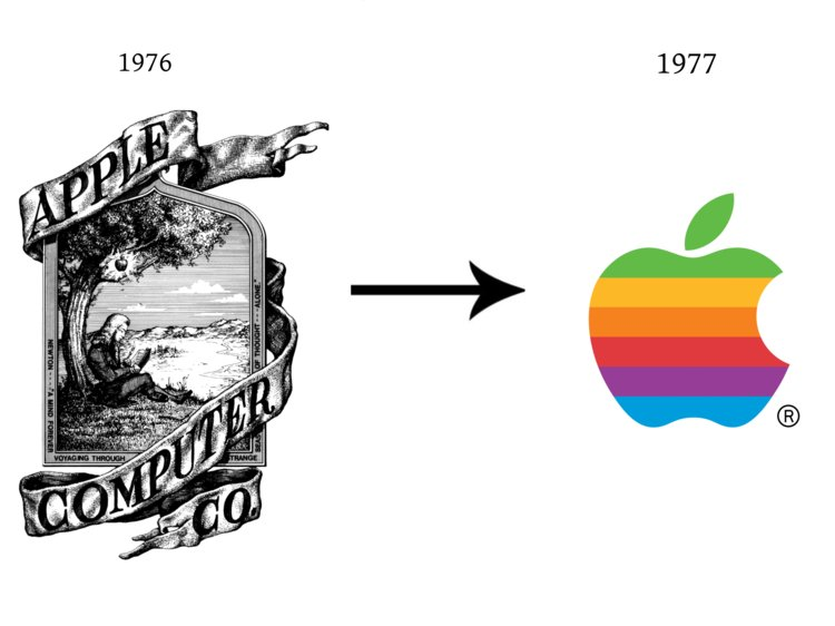 Drastic logo changes in branding history, from Amazon to Pepsi.