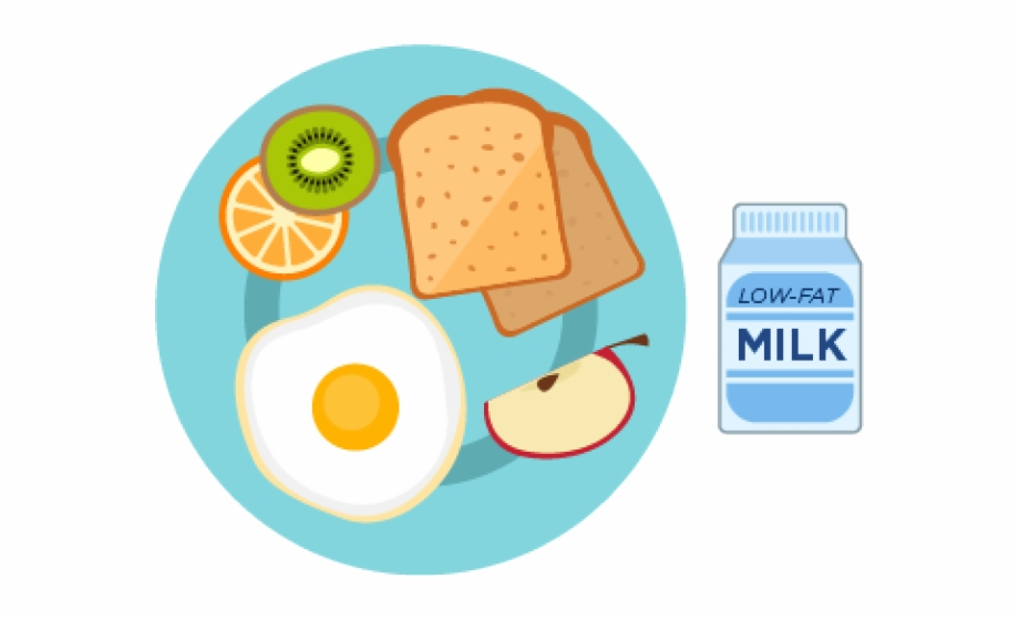 Healthy Breakfast Plate Clipart , Png Download.