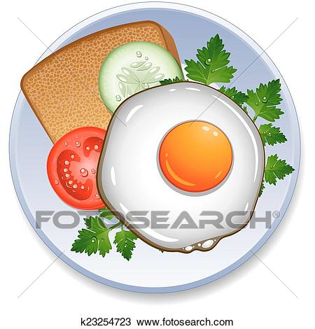 Breakfast on the plate Clipart.
