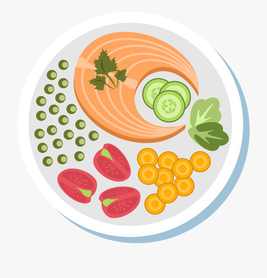 Healthy Breakfast Plate.