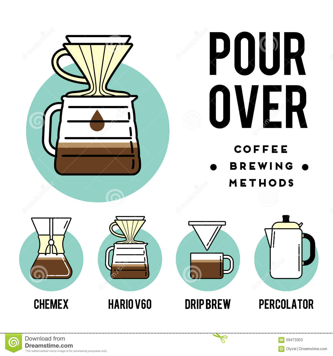 Coffee Brewing Methods. Pour Over. Different Ways Stock Vector.