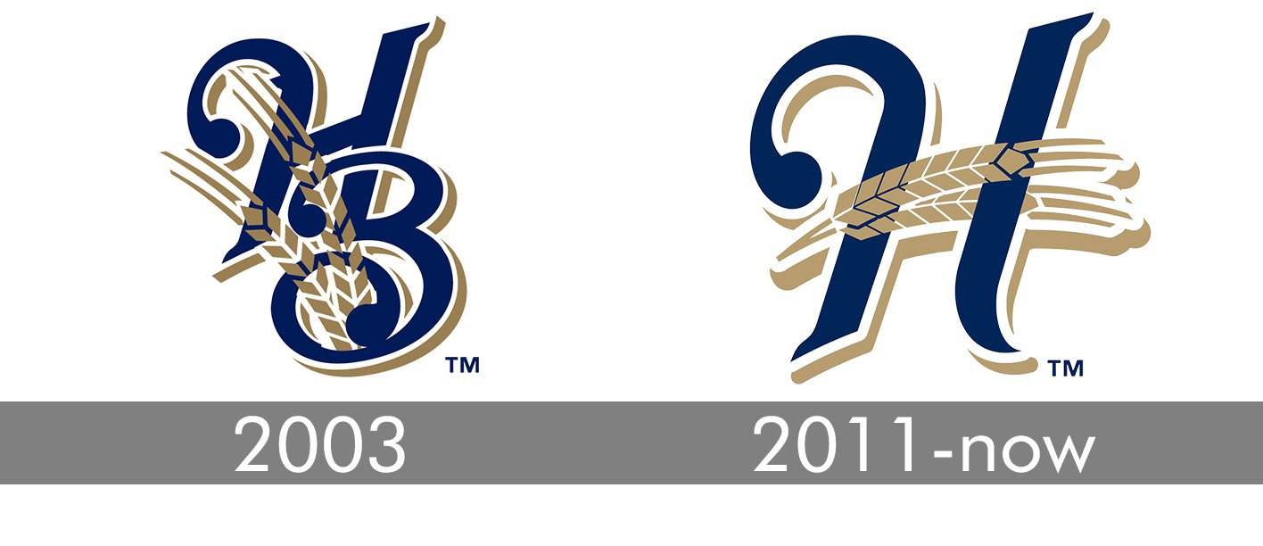 Meaning Helena Brewers logo and symbol.