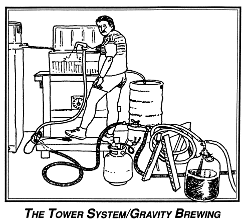 How to Build a Small Brewery by Bill Owens, Illustrations by I.B..