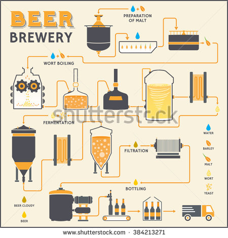 Brewing Stock Photos, Royalty.