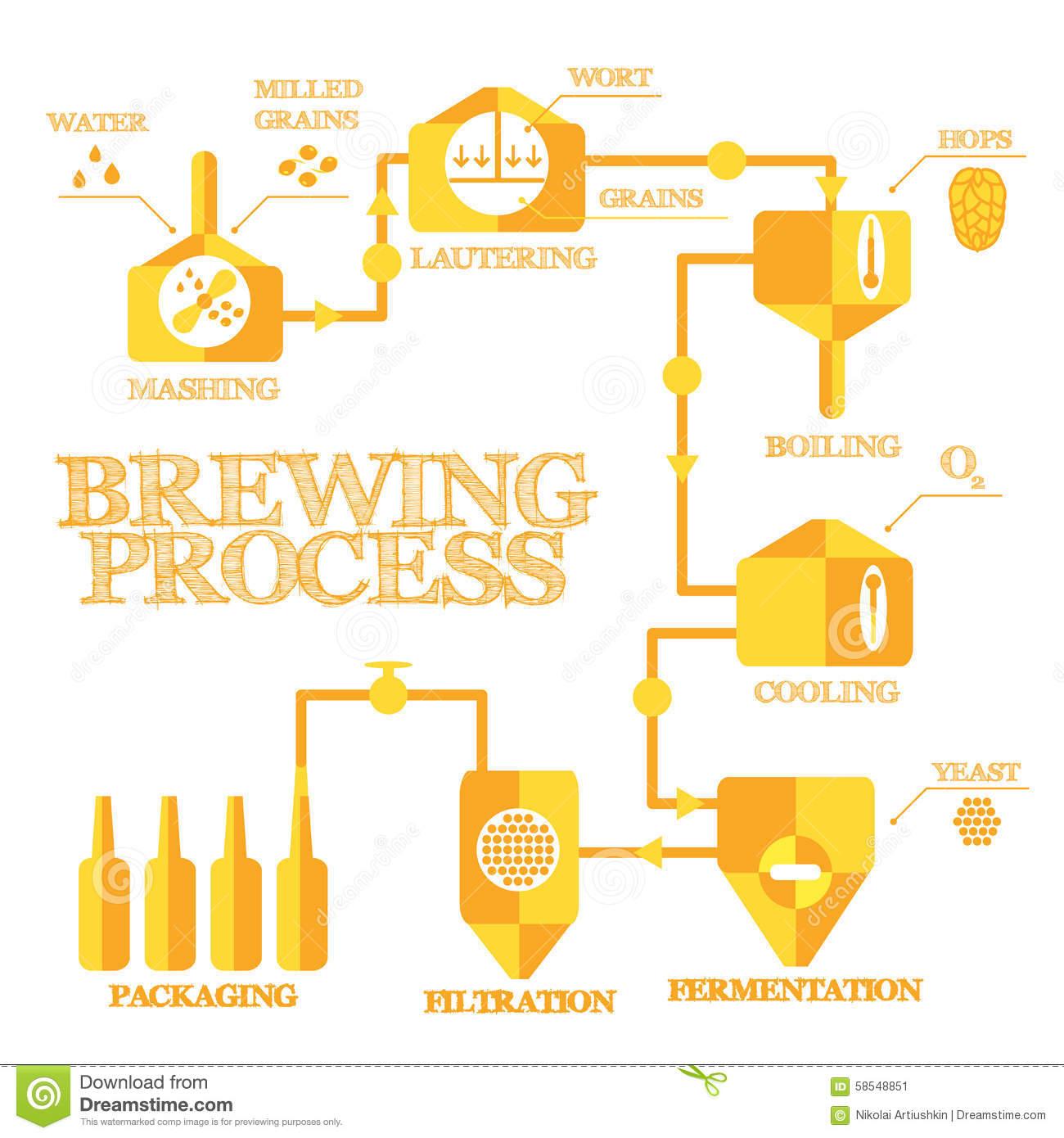 Brewing Stock Illustrations.