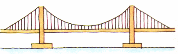 Bridge Clip Art Free.