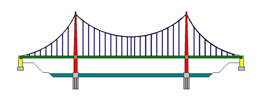 Bridge Graphics Suspension Bridge Clipart.