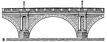 Bridge Clip Art & Bridge Clip Art Clip Art Images.