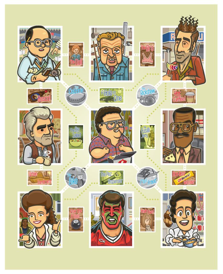 1000+ images about Seinfeld on Pinterest.