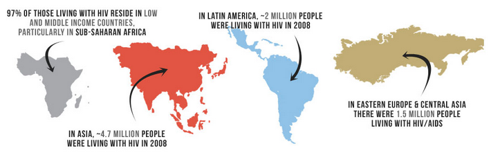 HIV and AIDS: An Origin Story.