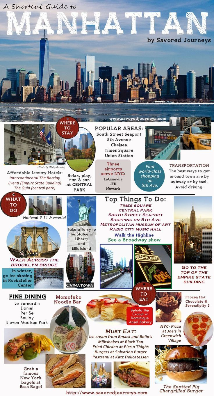 17 Best ideas about New York City on Pinterest.