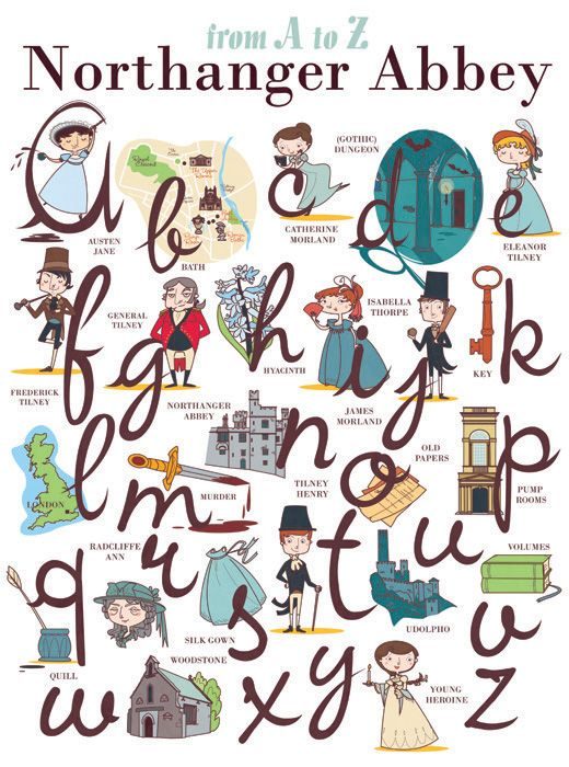1000+ images about Jane Austen y las Bronte on Pinterest.