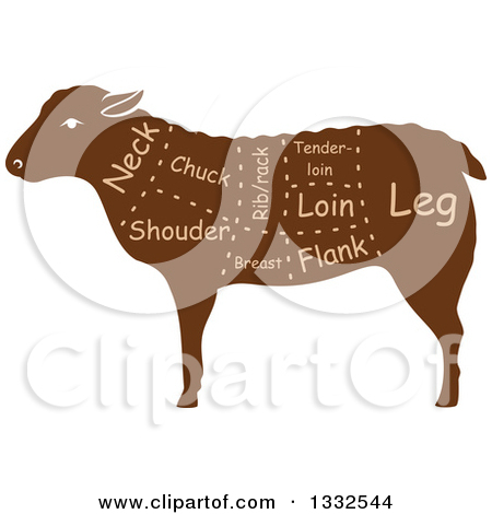 Clipart of a Silhouetted Brown Sheep With Meat Cuts.