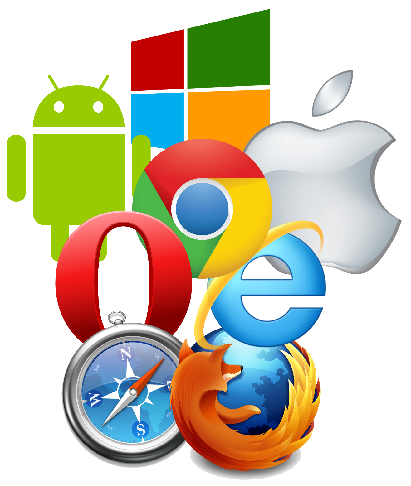 2016 Browser Trends You Need To Know Now.