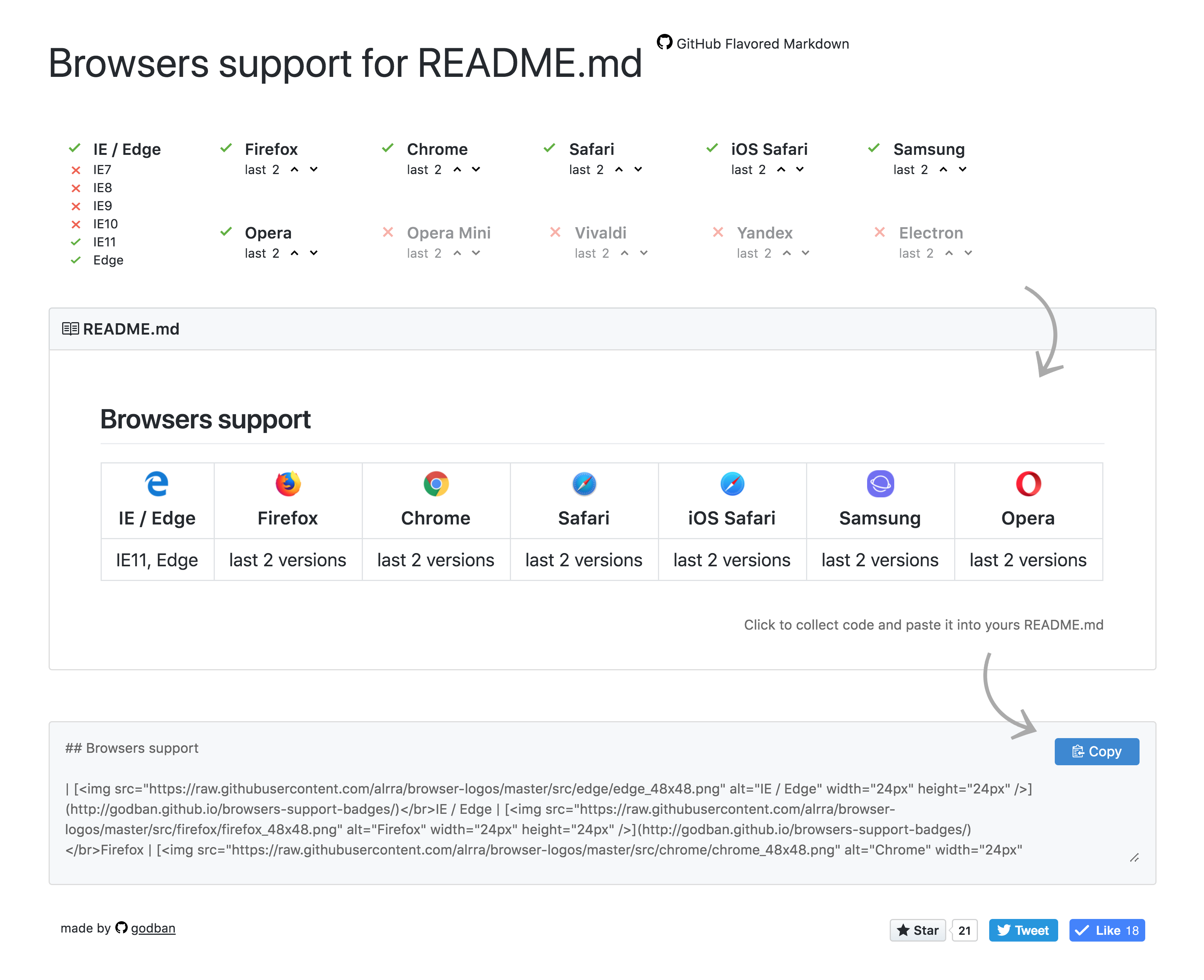 Browsers support badges.