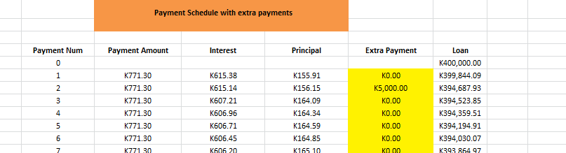 BSP First Home Owner Scheme Mortgage Calculator — Excel.