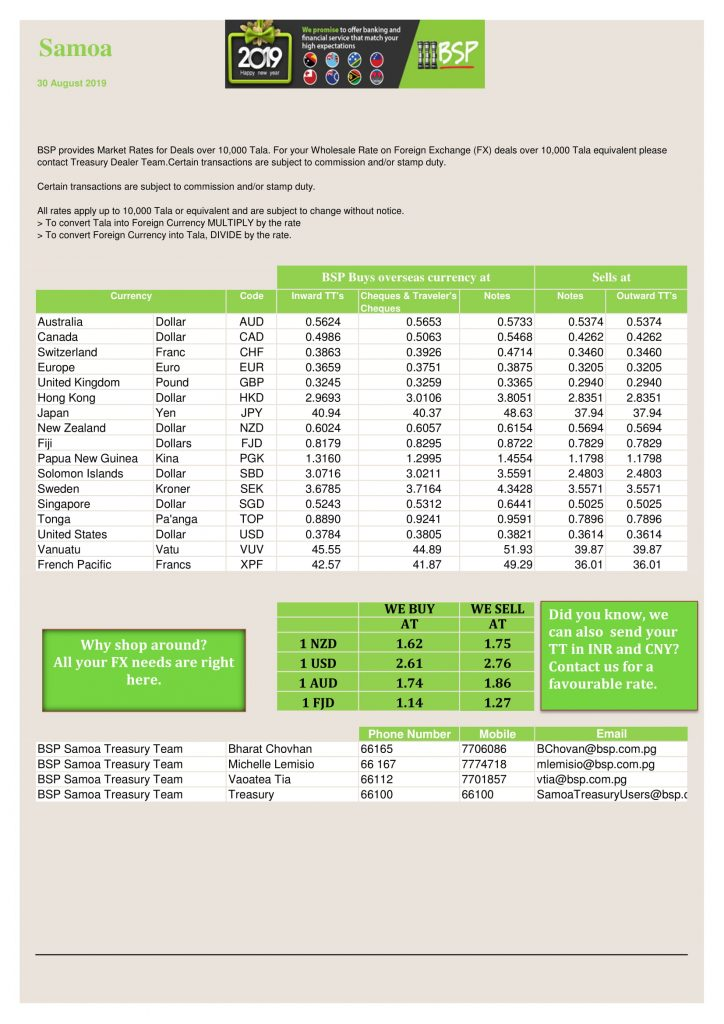 BSP Exchange Rate Sheet.