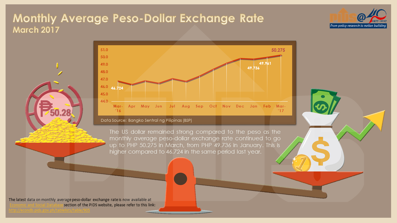 Bsp exchange rates png 7 » PNG Image.