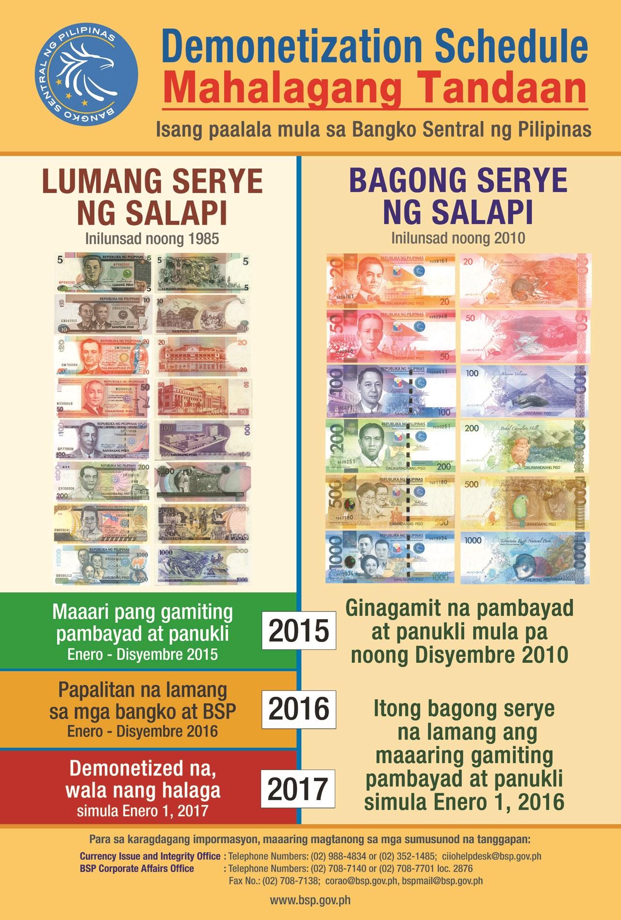 Philippine peso.