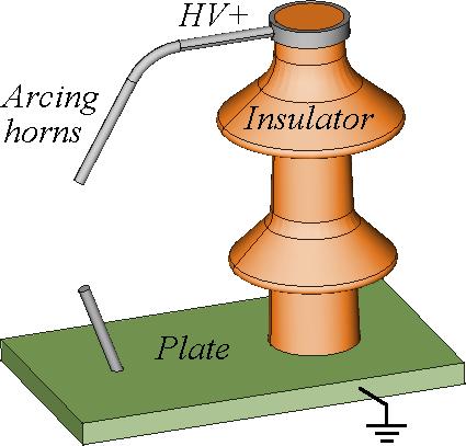Arcing horns bushing insulator.