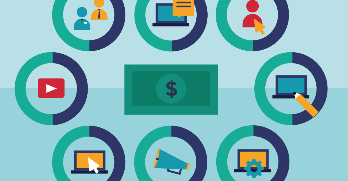 How to Better Spend Your Social Media Marketing Budget.