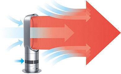 Dyson Hot fan heater.