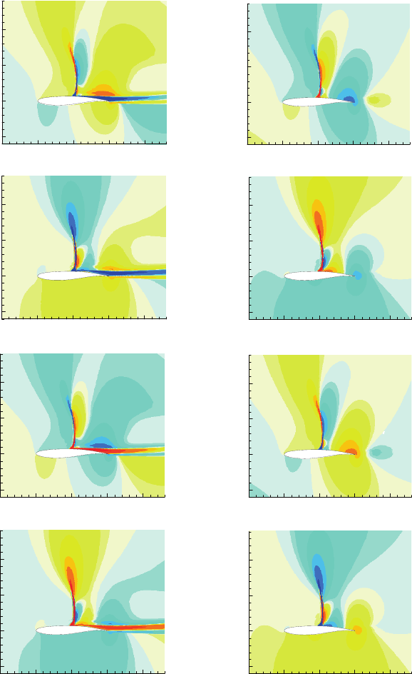 Global Structure of Buffeting Flow on Transonic Airfoils (PDF.