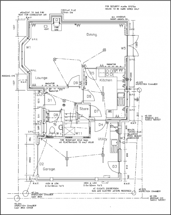Types of drawings for building design.