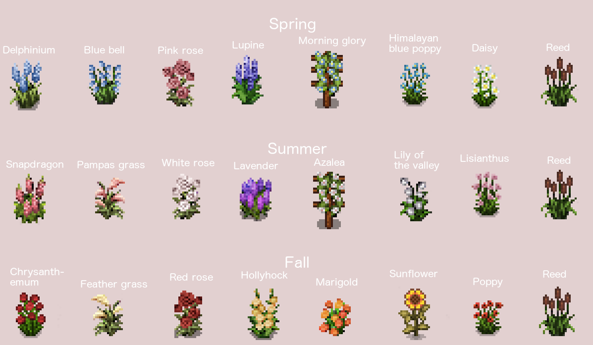 SMAPI Seasonal Victorian Buildings and Flowers at Stardew Valley.