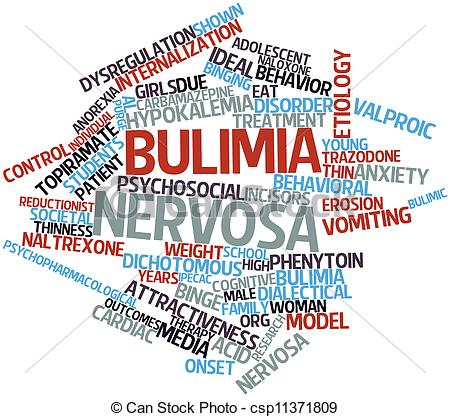 Anorexia and Bulimia Nervosa Clip Art.