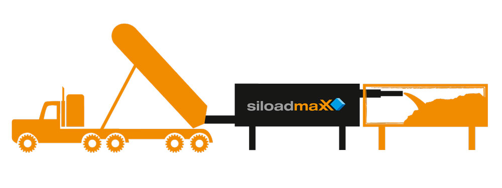 Products and Services for the Logistics Industry.