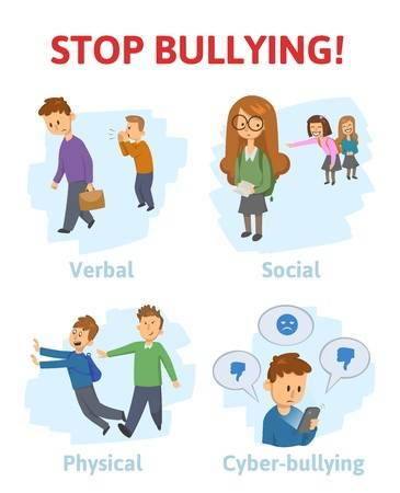 428 Stop Bullying Cliparts, Stock Vector And Royalty Free Stop.