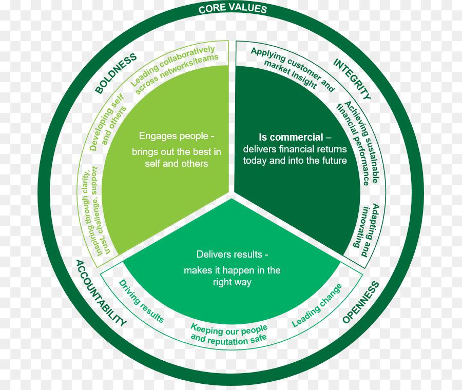 Green Circle.