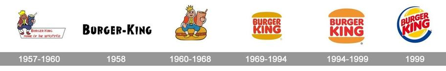 Beautiful Company Logos: 25 Logos of Famous Brands and Their.