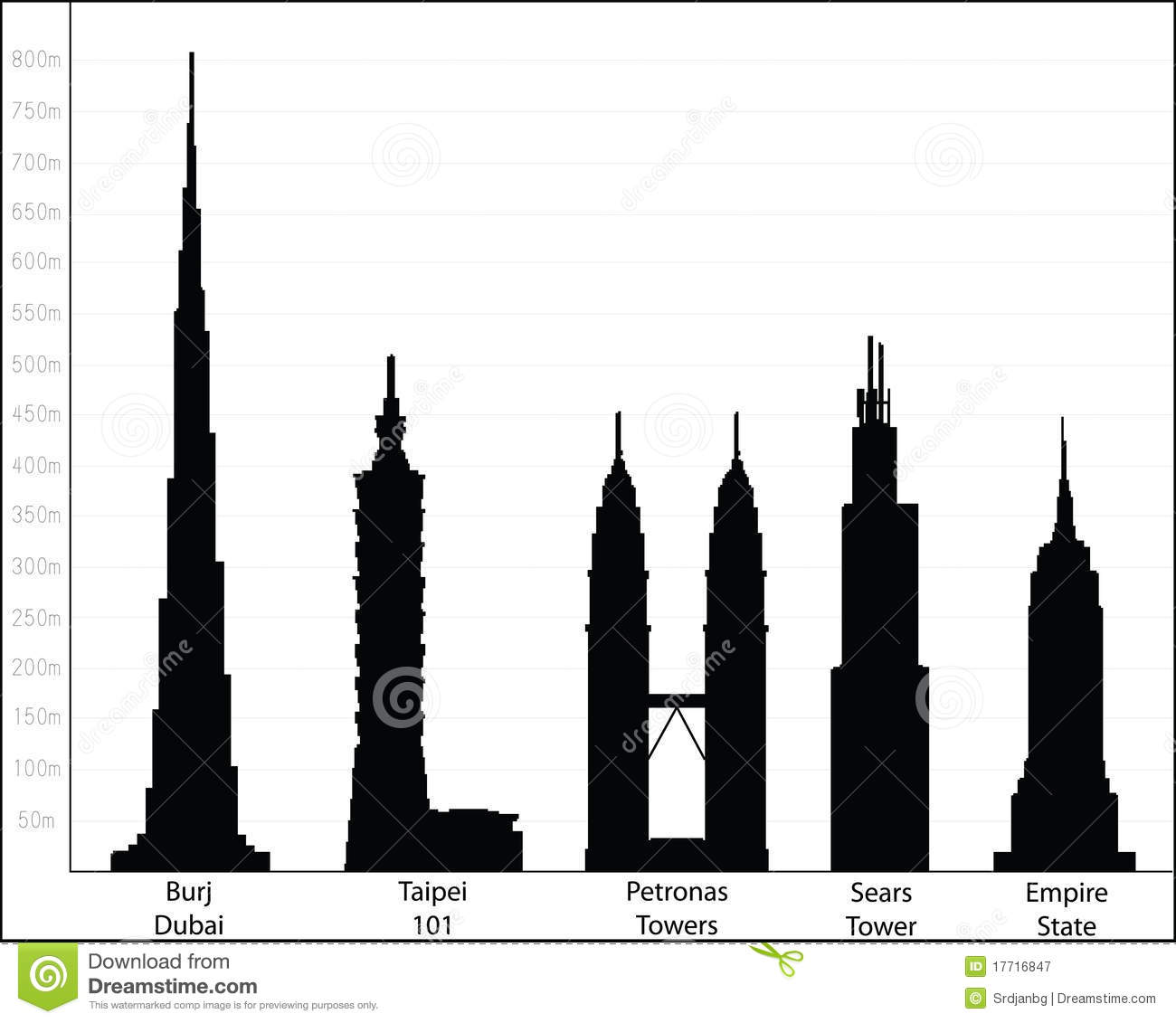 Dubai Stock Illustrations.