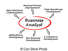 Analyst Stock Photo Images. 13,866 Analyst royalty free pictures.