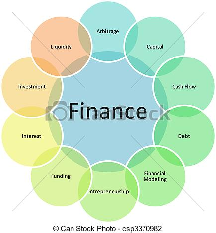 Business And Finance Clipart.