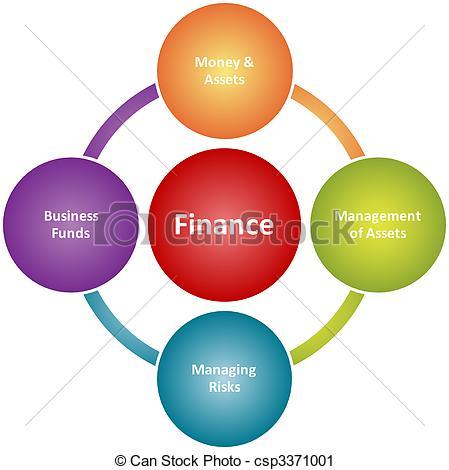 Business finance clipart #19