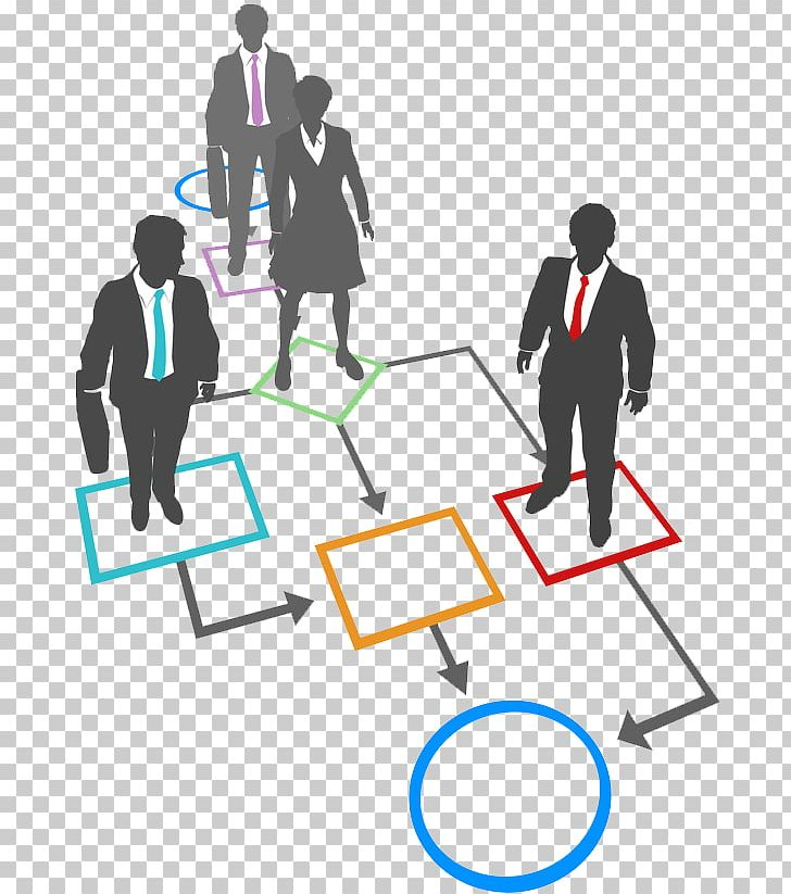 Business Process Management Business Process Mapping PNG.