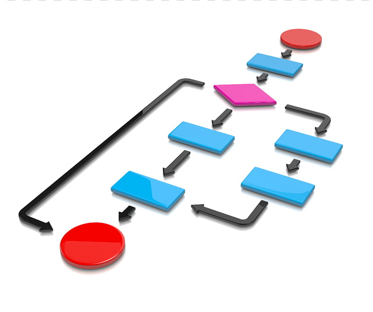 Business process mapping Workflow Business process modeling.