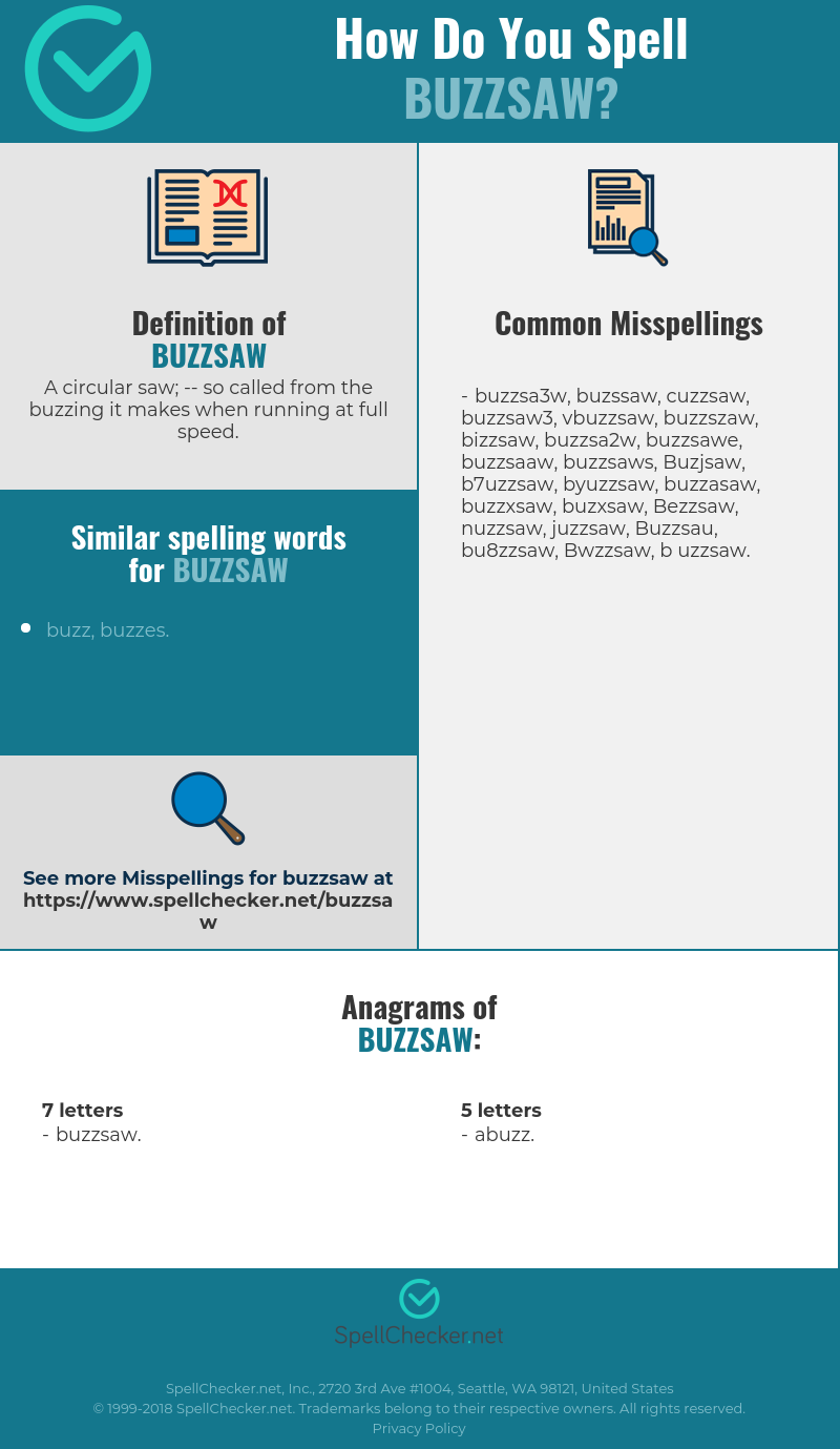 Correct spelling for Buzzsaw [Infographic].